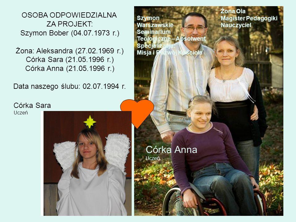 Córka Anna OSOBA ODPOWIEDZIALNA ŻONA OLA ZA PROJEKT: SZYMON