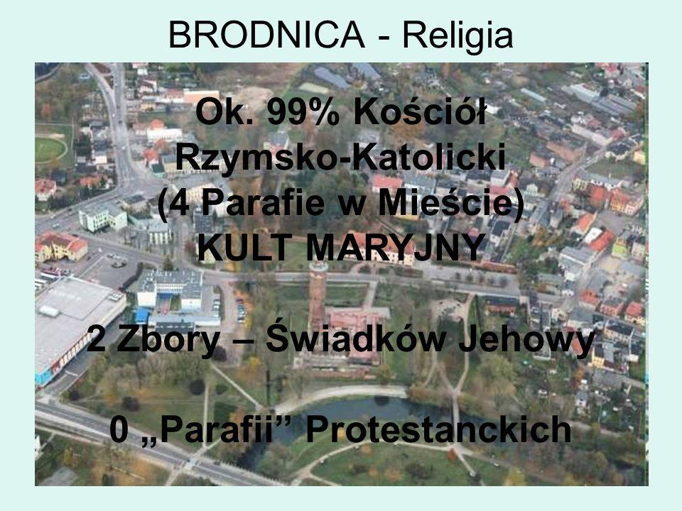 """2 Zbory – Świadków Jehowy 0 """"Parafii Protestanckich"""
