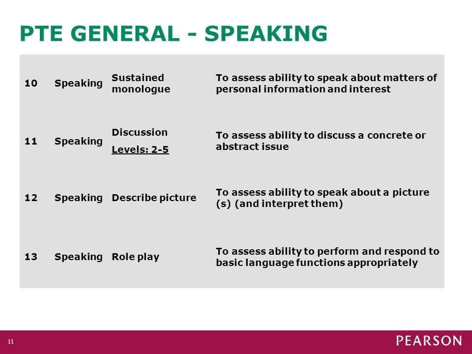 PTE GENERAL - SPEAKING 10 Speaking Sustained monologue