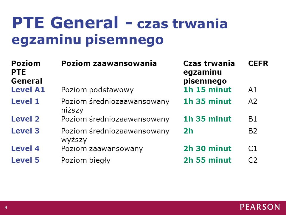 PTE General - czas trwania egzaminu pisemnego