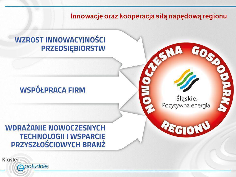 Innowacje oraz kooperacja siłą napędową regionu