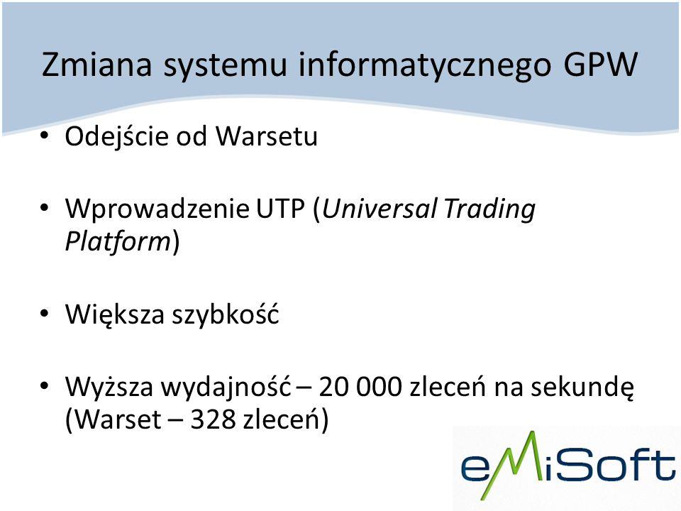 Zmiana systemu informatycznego GPW