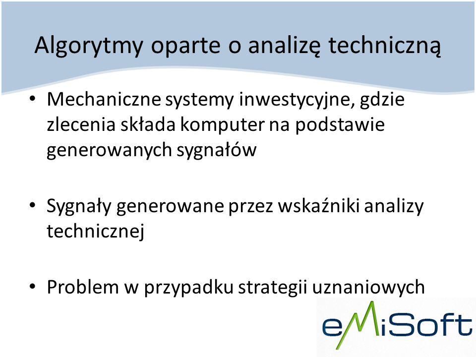 Algorytmy oparte o analizę techniczną