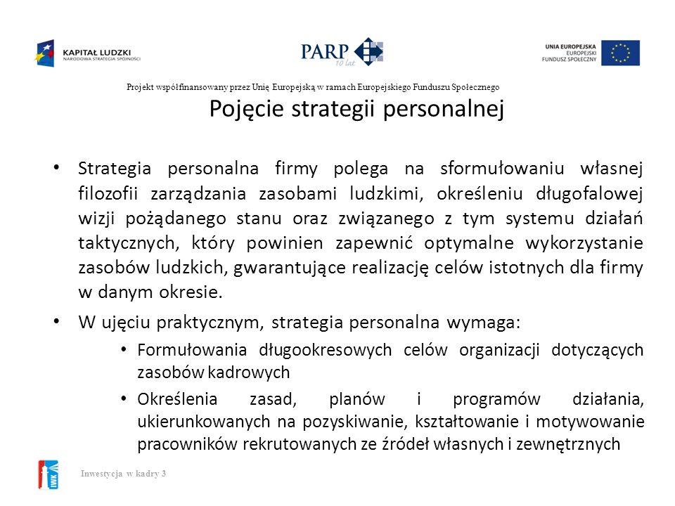 Pojęcie strategii personalnej