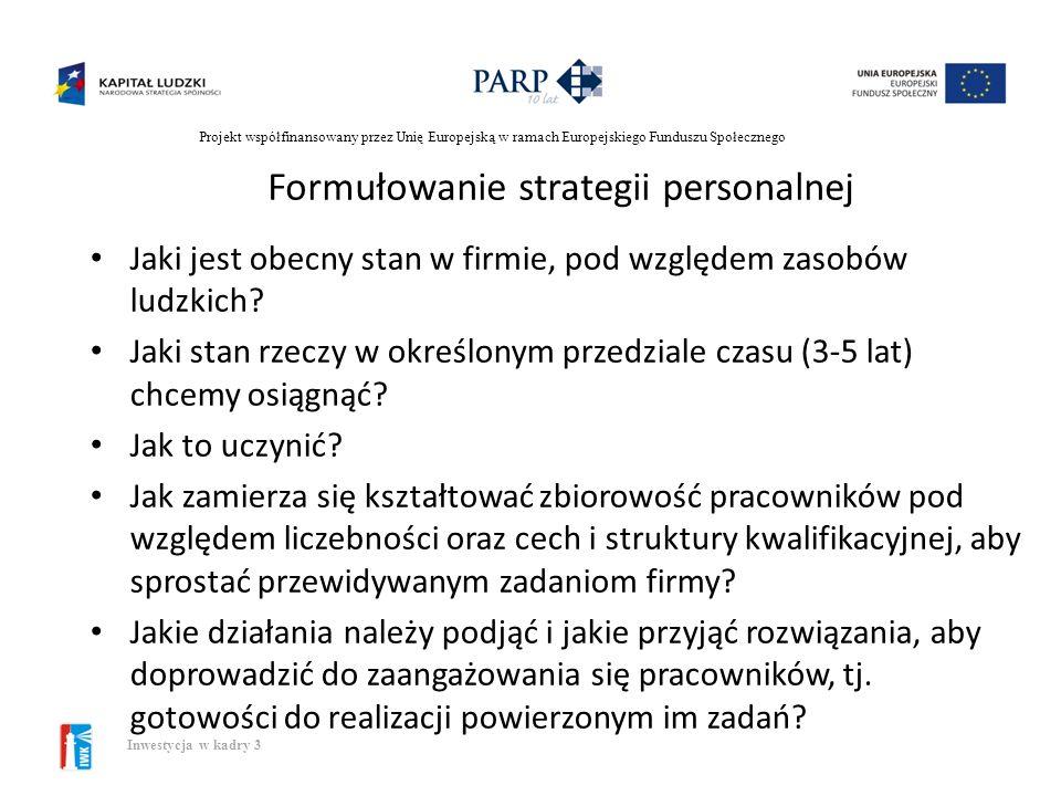 Formułowanie strategii personalnej