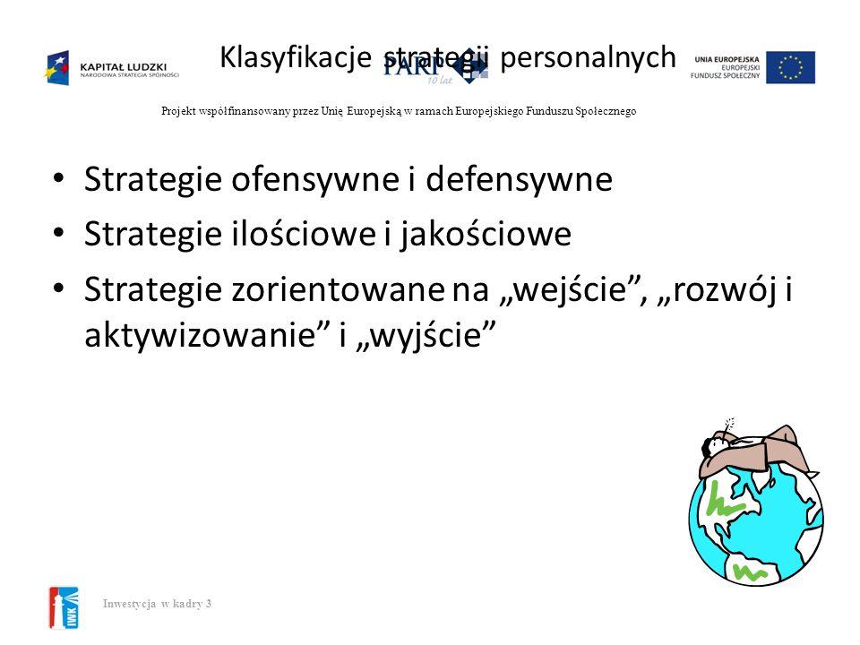 Klasyfikacje strategii personalnych