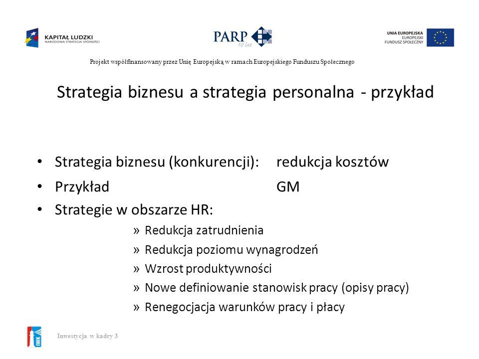 Strategia biznesu a strategia personalna - przykład