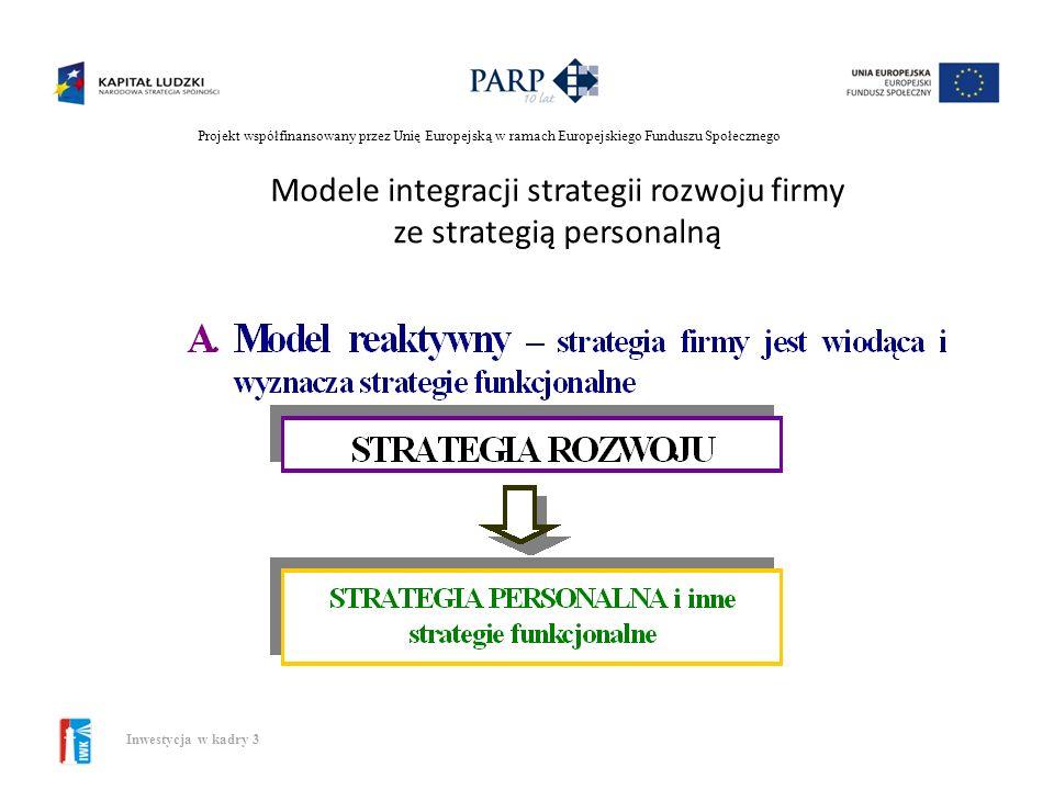 Modele integracji strategii rozwoju firmy ze strategią personalną