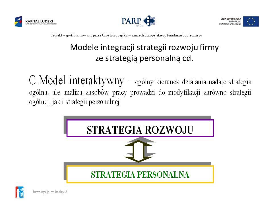 Modele integracji strategii rozwoju firmy ze strategią personalną cd.