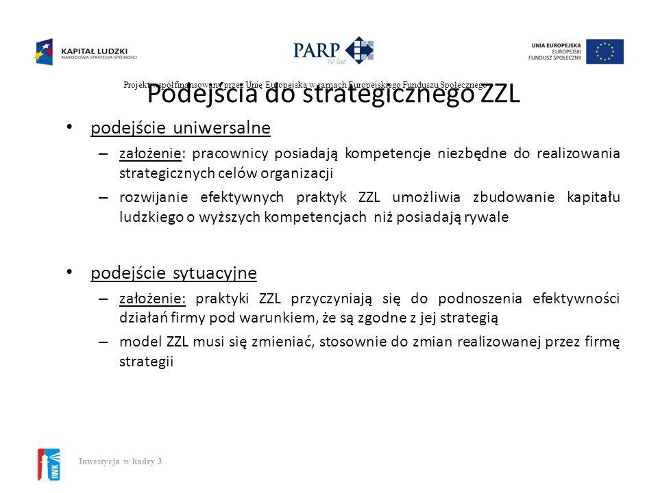 Podejścia do strategicznego ZZL