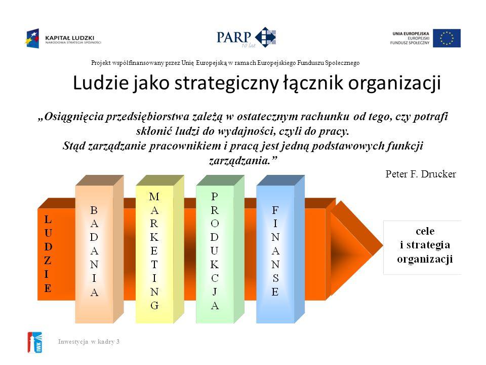 Ludzie jako strategiczny łącznik organizacji