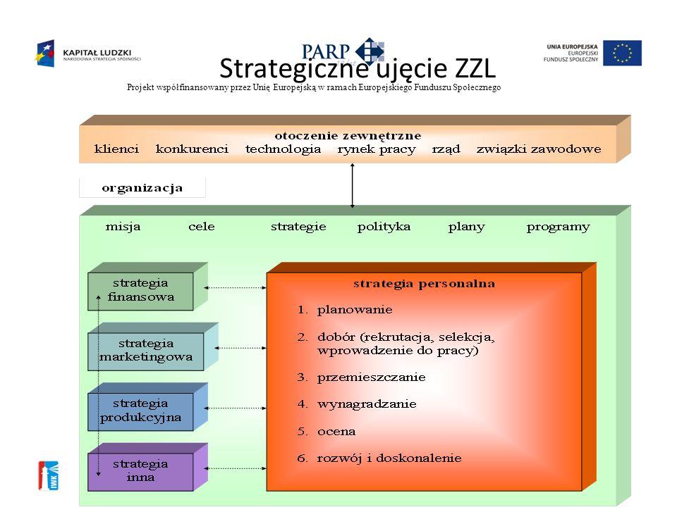 Strategiczne ujęcie ZZL