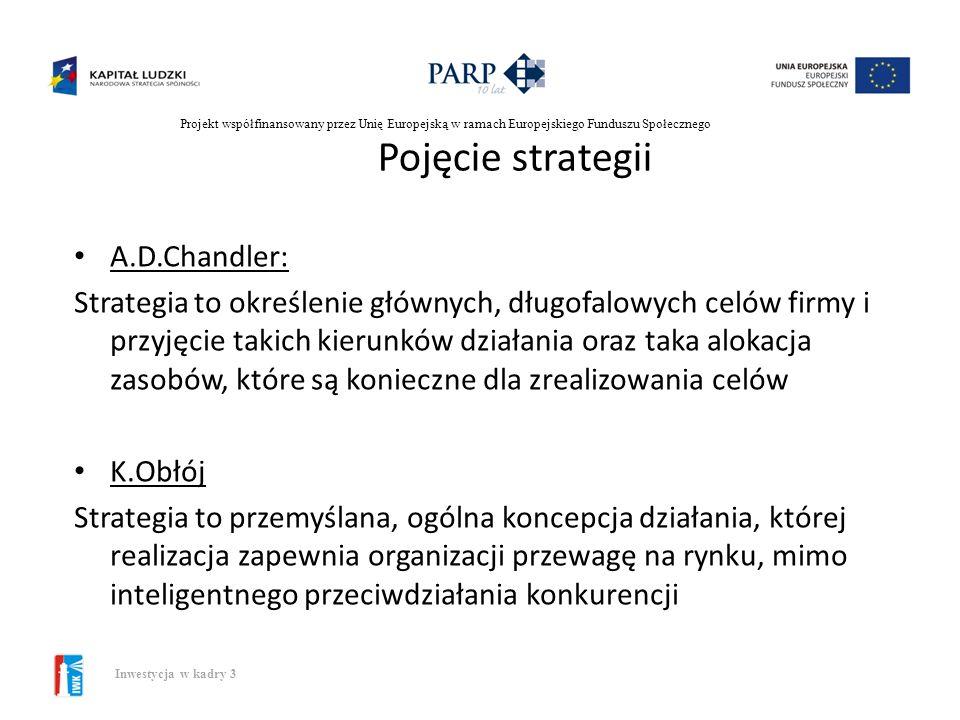 Pojęcie strategii A.D.Chandler: