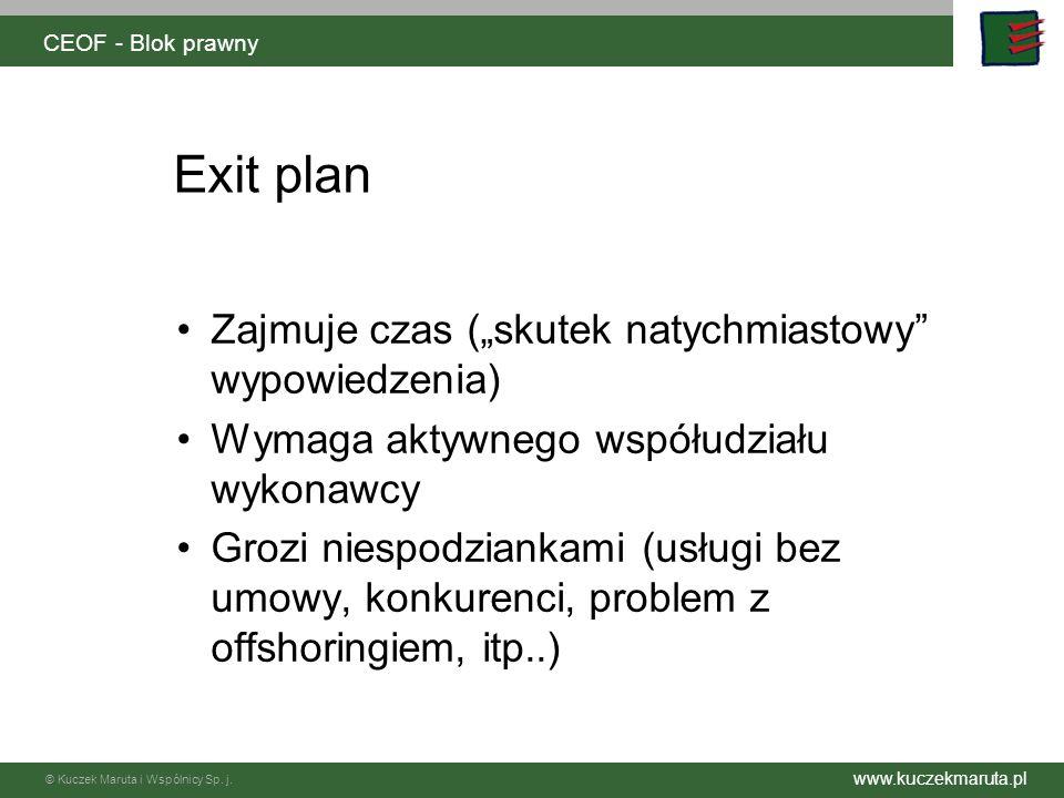 """Exit plan Zajmuje czas (""""skutek natychmiastowy wypowiedzenia)"""