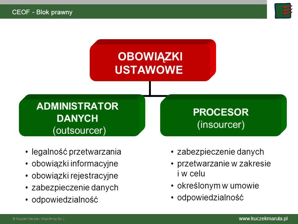 legalność przetwarzania obowiązki informacyjne obowiązki rejestracyjne