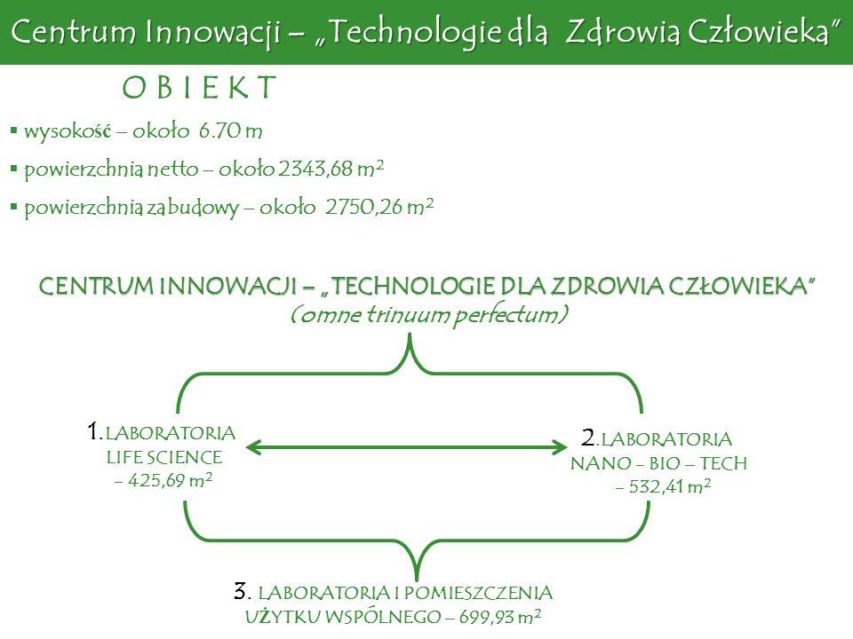 """Centrum Innowacji – """"Technologie dla Zdrowia Człowieka O B I E K T"""