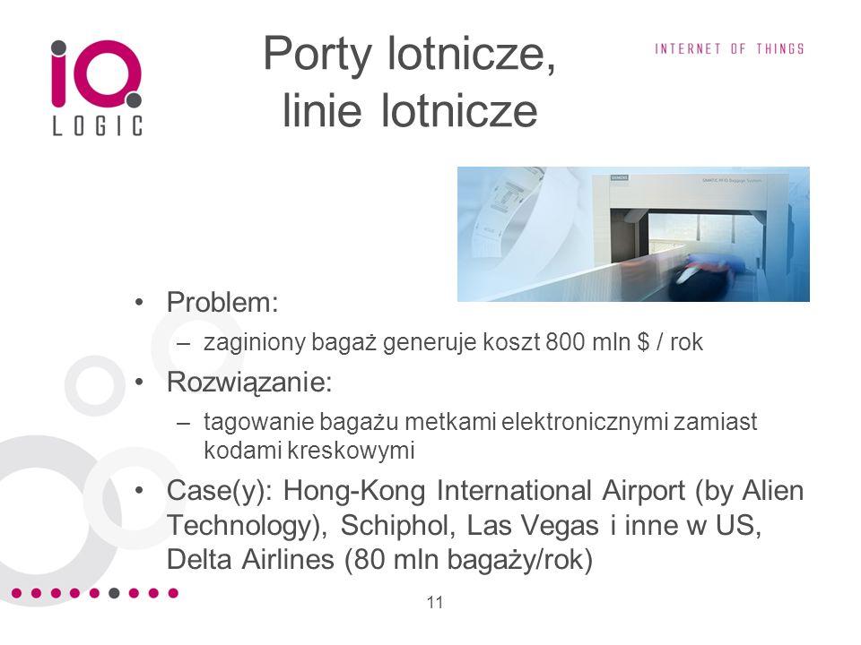 Porty lotnicze, linie lotnicze