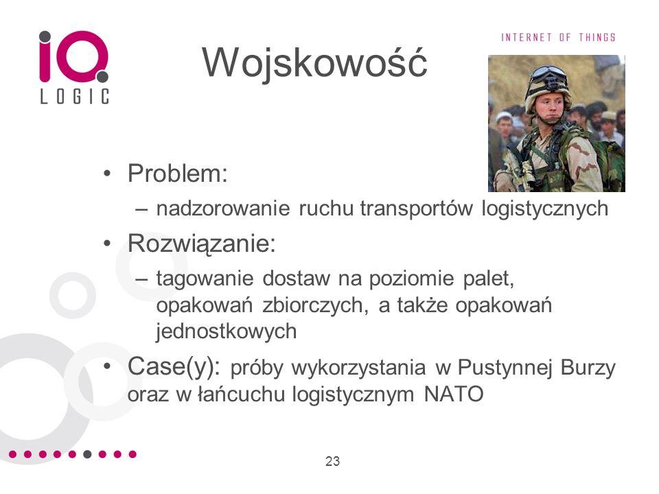 Wojskowość Problem: Rozwiązanie: