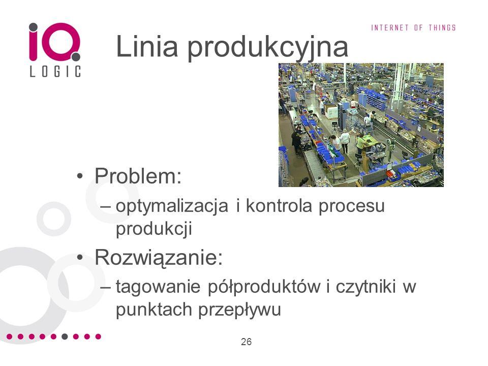 Linia produkcyjna Problem: Rozwiązanie: