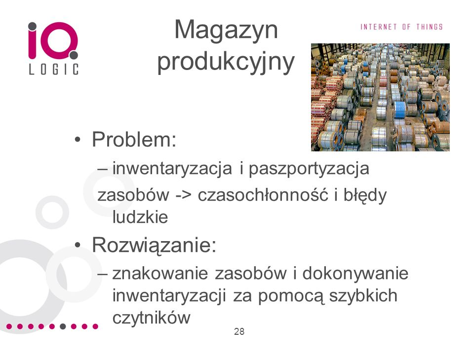 Magazyn produkcyjny Problem: Rozwiązanie: