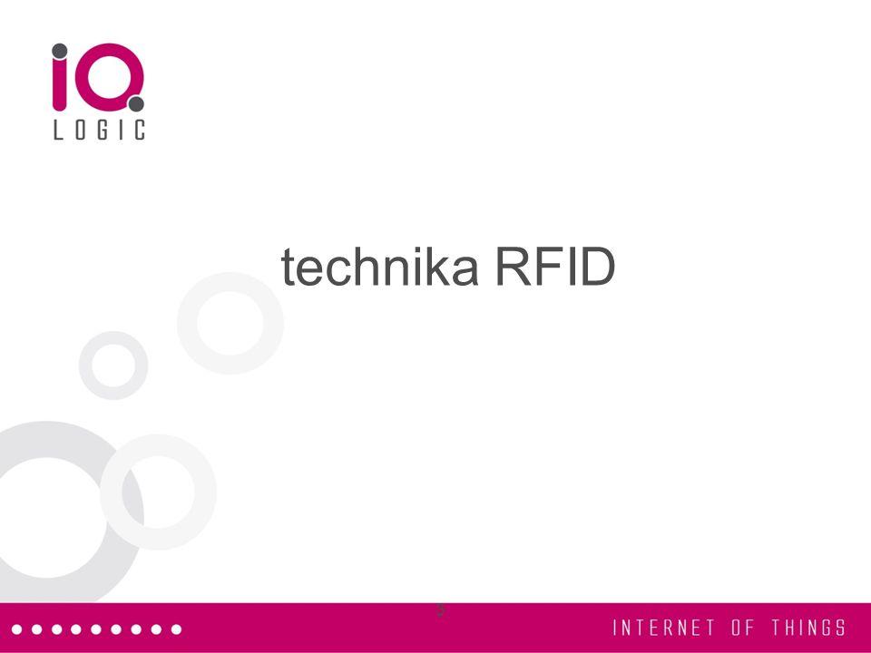 technika RFID 3
