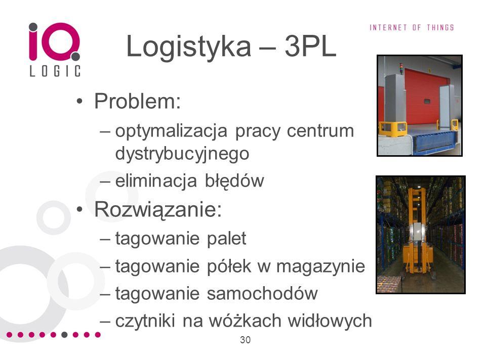 Logistyka – 3PL Problem: Rozwiązanie: