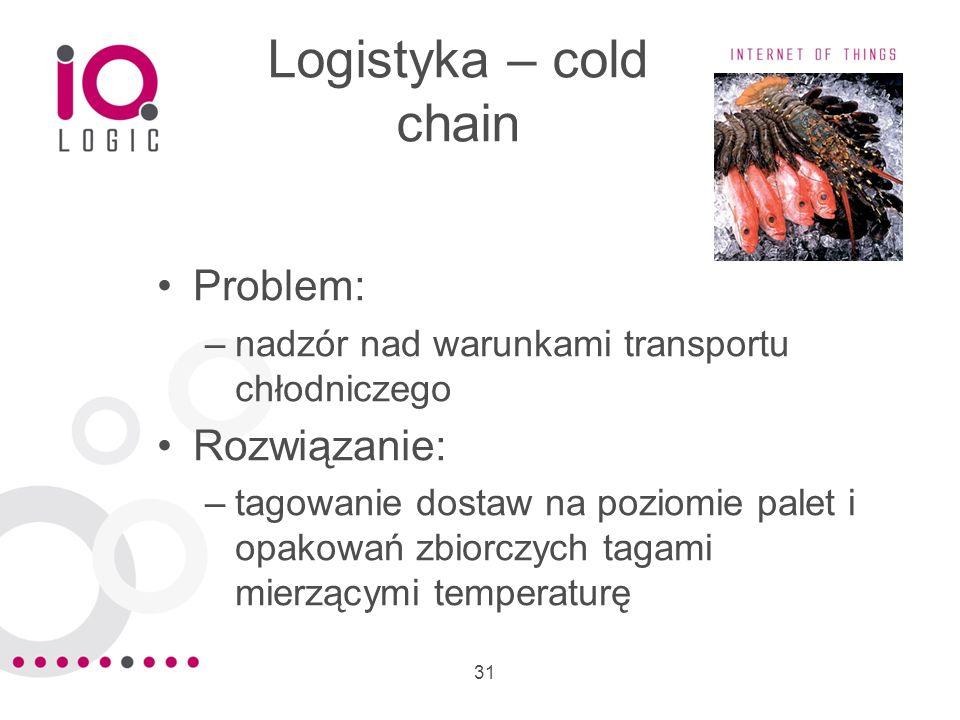 Logistyka – cold chain Problem: Rozwiązanie: