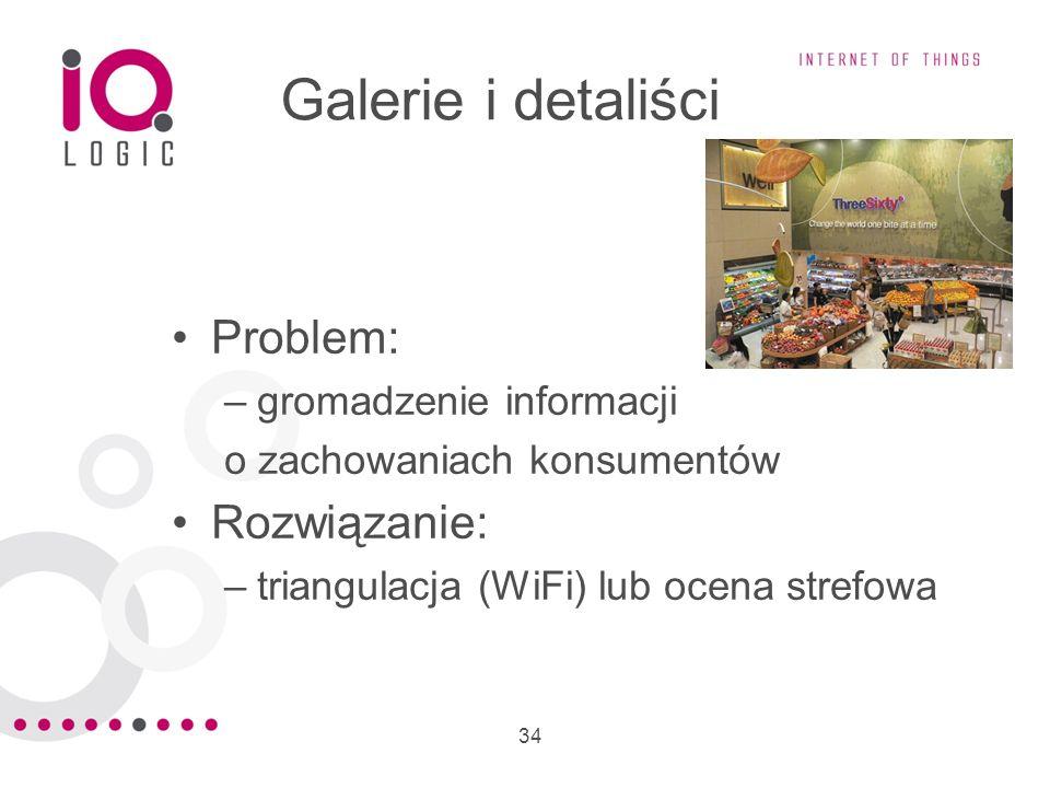 Galerie i detaliści Problem: Rozwiązanie: gromadzenie informacji