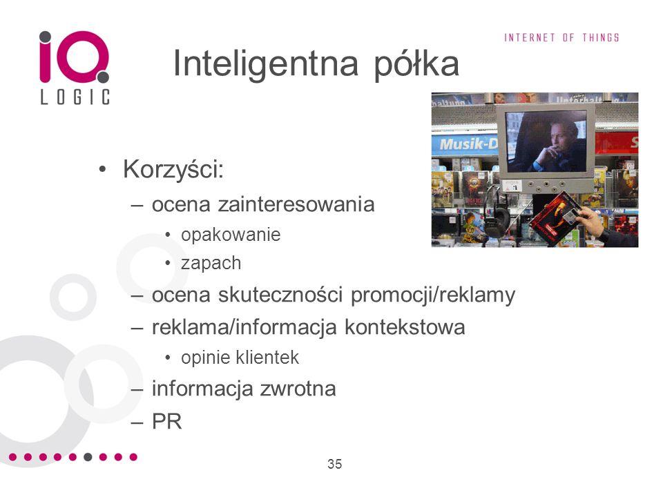 Inteligentna półka Korzyści: ocena zainteresowania
