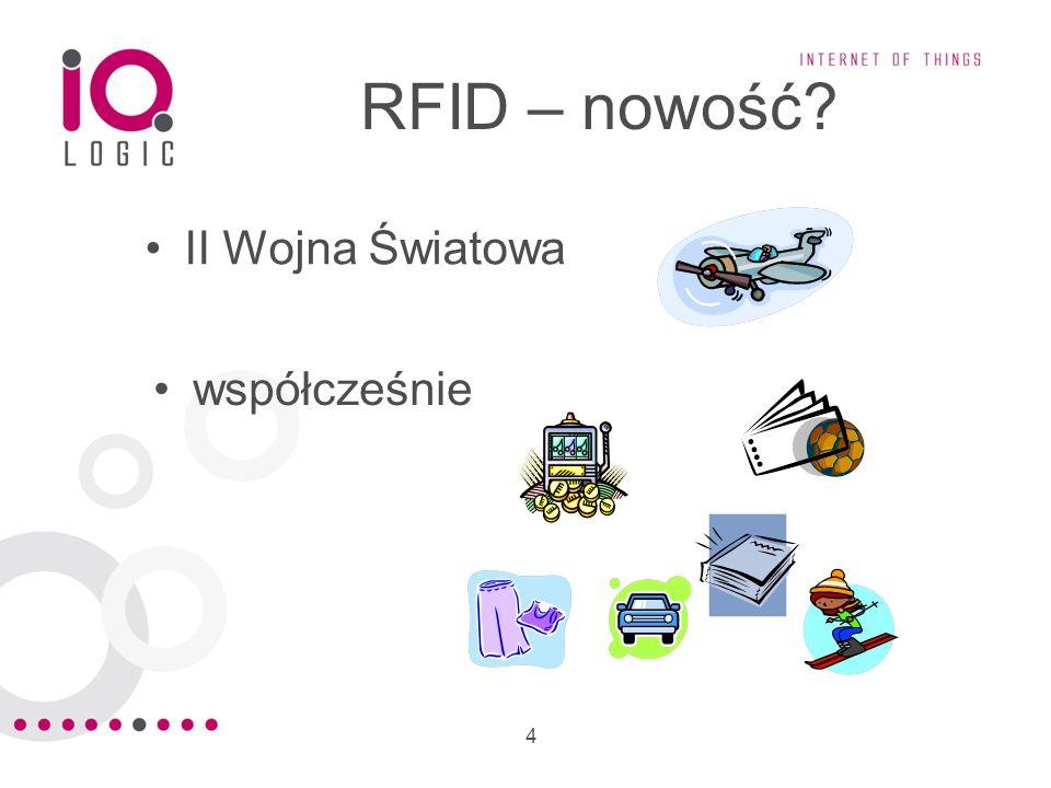 RFID – nowość II Wojna Światowa współcześnie 4