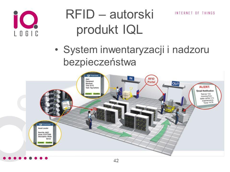 RFID – autorski produkt IQL