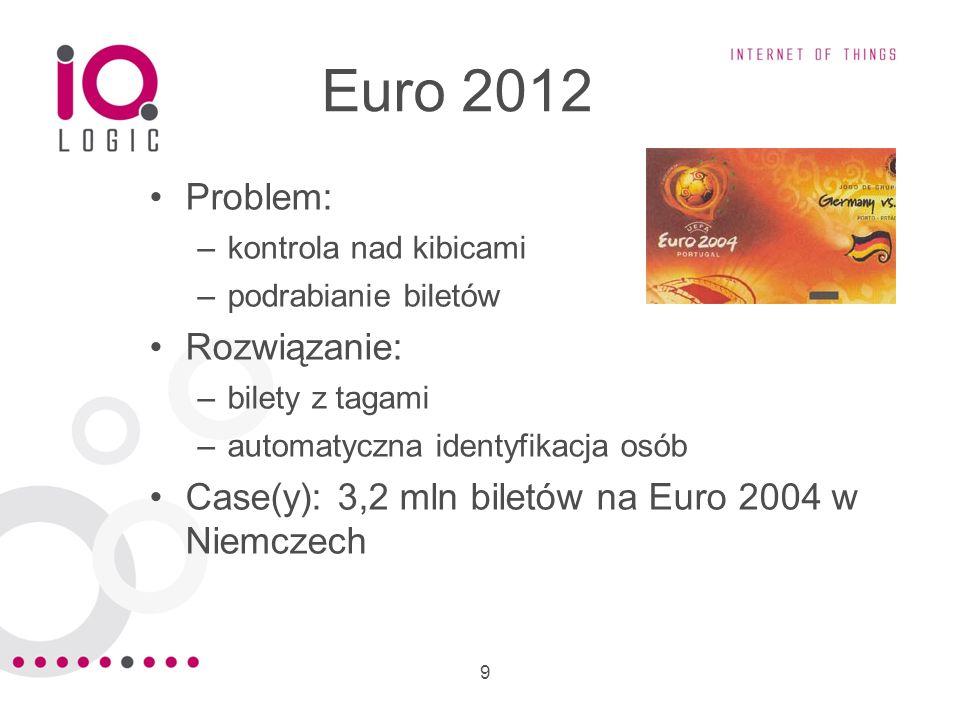 Euro 2012 Problem: Rozwiązanie: