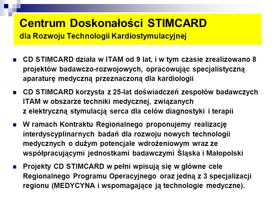 Centrum Doskonałości STIMCARD dla Rozwoju Technologii Kardiostymulacyjnej