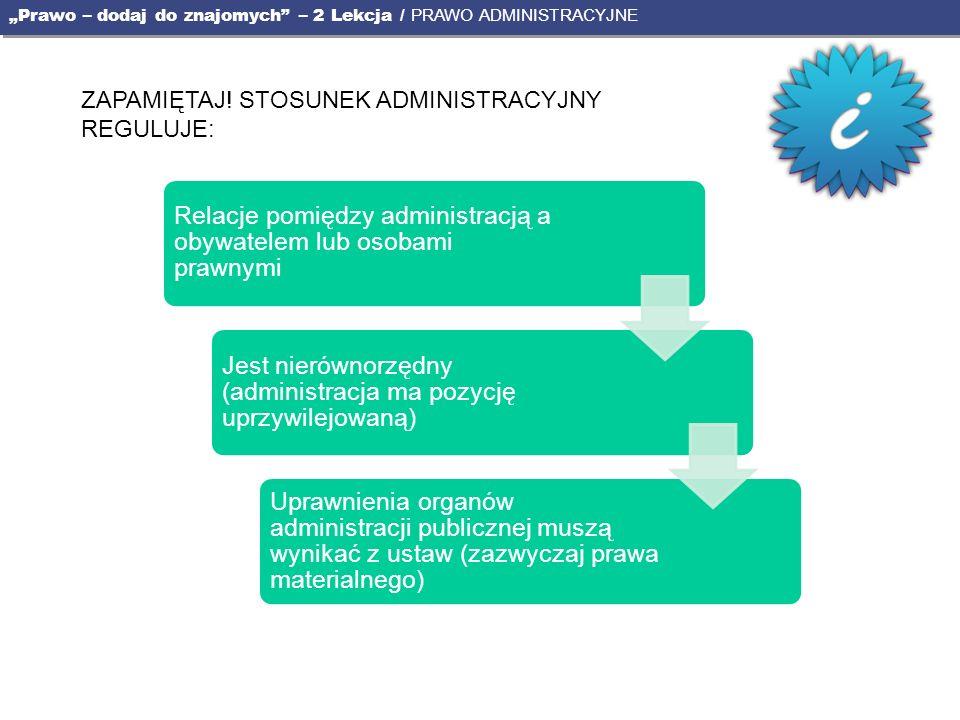 Relacje pomiędzy administracją a obywatelem lub osobami prawnymi