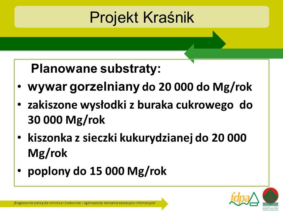 Projekt Kraśnik Planowane substraty: