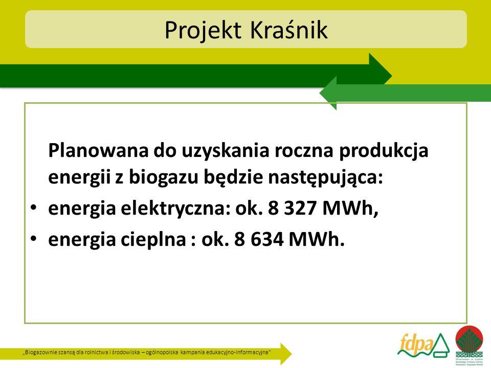 Projekt Kraśnik Planowana do uzyskania roczna produkcja energii z biogazu będzie następująca: energia elektryczna: ok. 8 327 MWh,