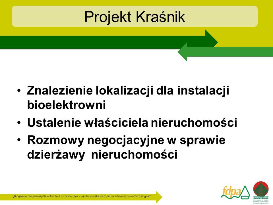 Projekt Kraśnik Znalezienie lokalizacji dla instalacji bioelektrowni
