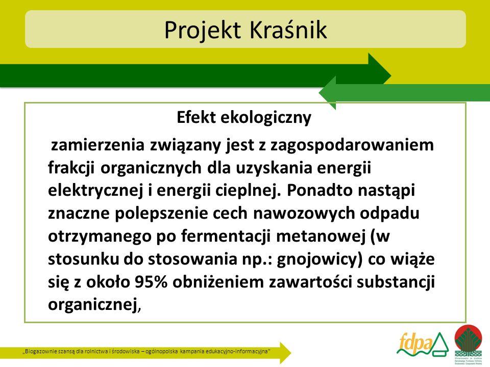 Projekt Kraśnik Efekt ekologiczny