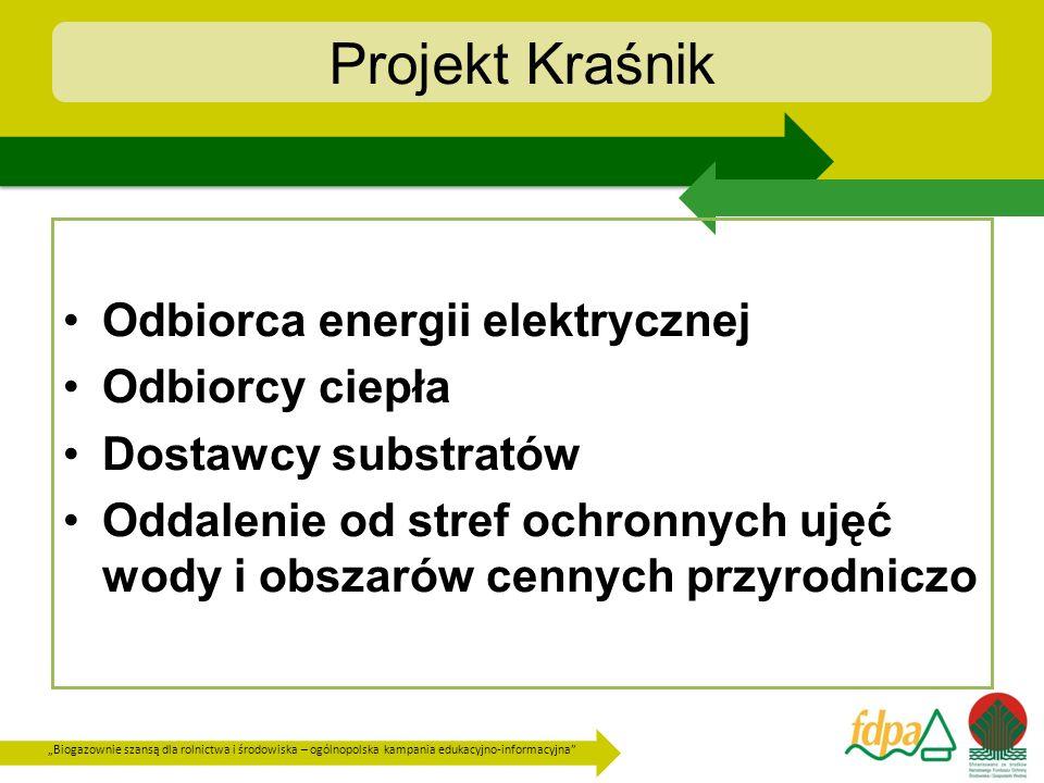 Projekt Kraśnik Odbiorca energii elektrycznej Odbiorcy ciepła