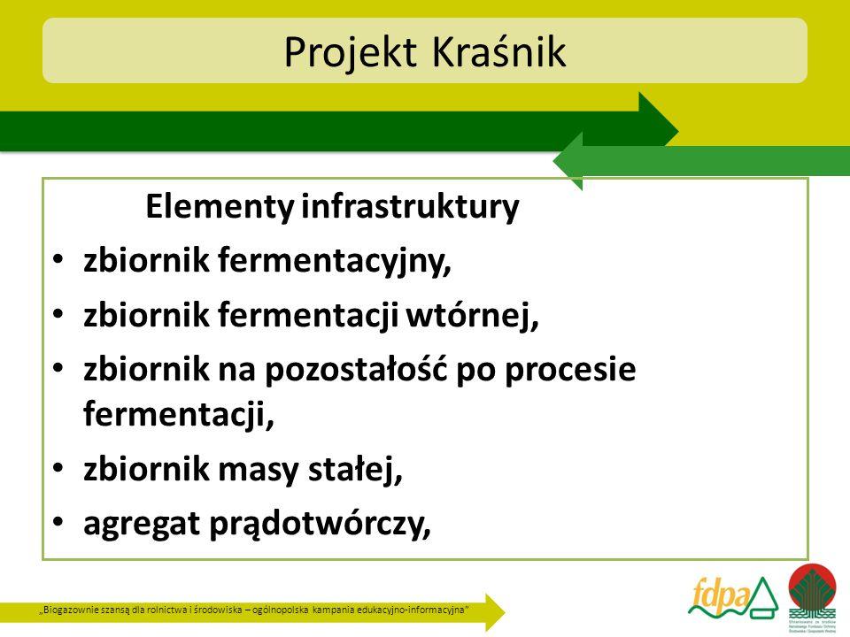 Projekt Kraśnik Elementy infrastruktury zbiornik fermentacyjny,