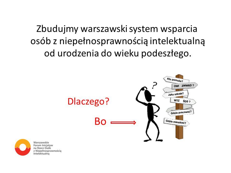 Bo Zbudujmy warszawski system wsparcia