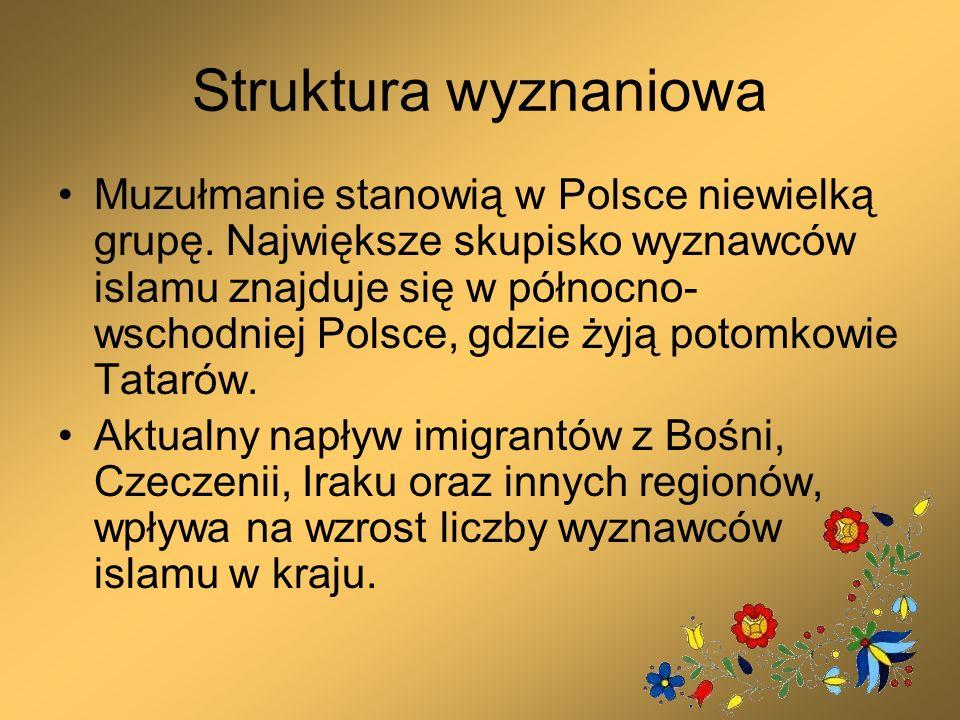 Struktura wyznaniowa