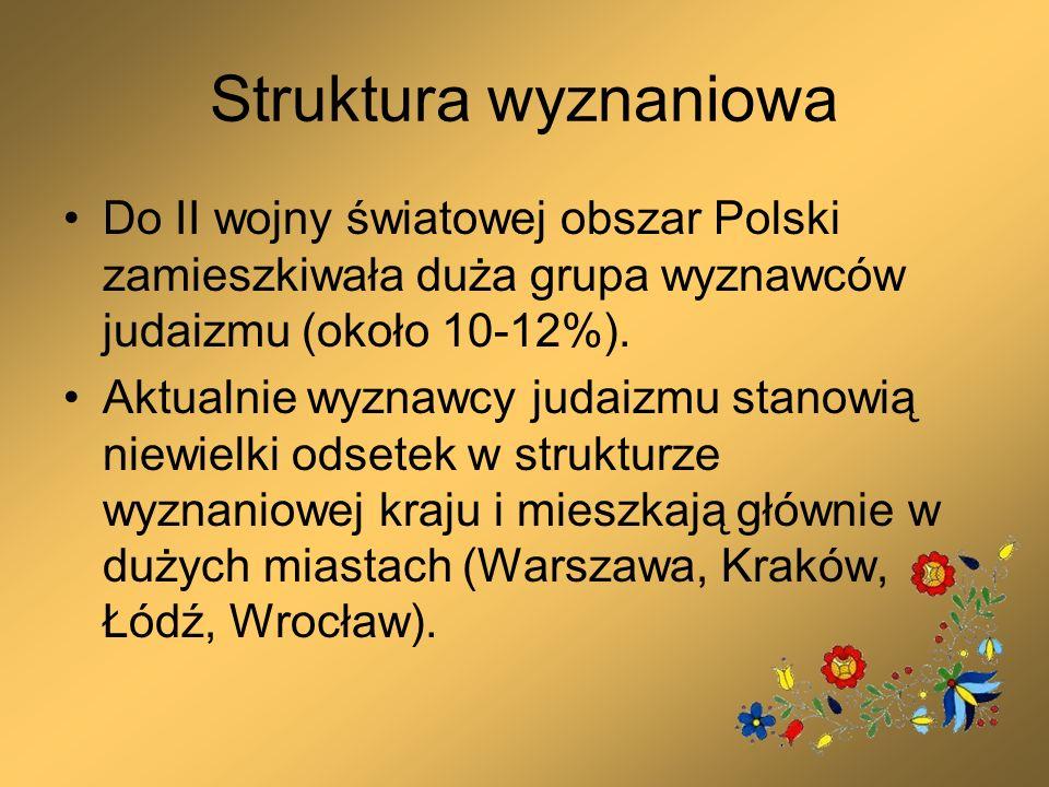 Struktura wyznaniowa Do II wojny światowej obszar Polski zamieszkiwała duża grupa wyznawców judaizmu (około 10-12%).