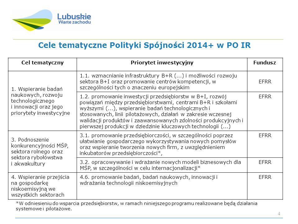 Cele tematyczne Polityki Spójności 2014+ w PO IR