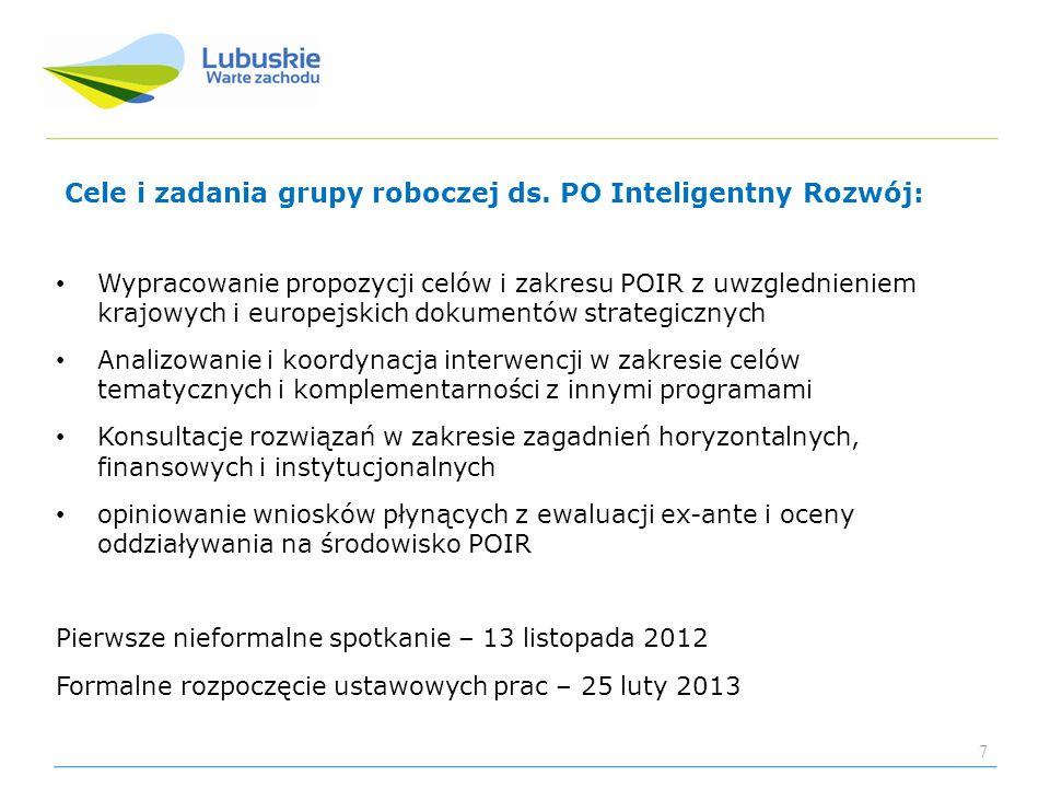 Cele i zadania grupy roboczej ds. PO Inteligentny Rozwój: