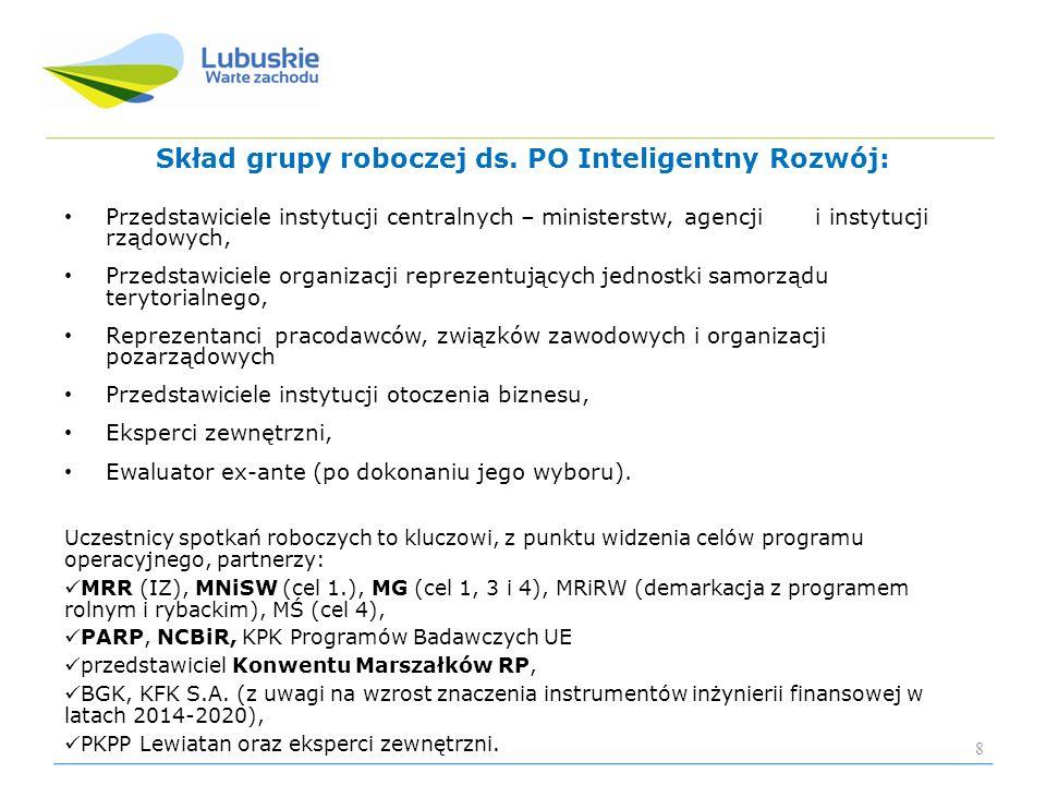 Skład grupy roboczej ds. PO Inteligentny Rozwój: