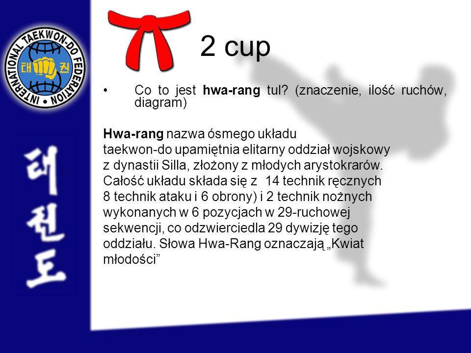 2 cup Co to jest hwa-rang tul (znaczenie, ilość ruchów, diagram)