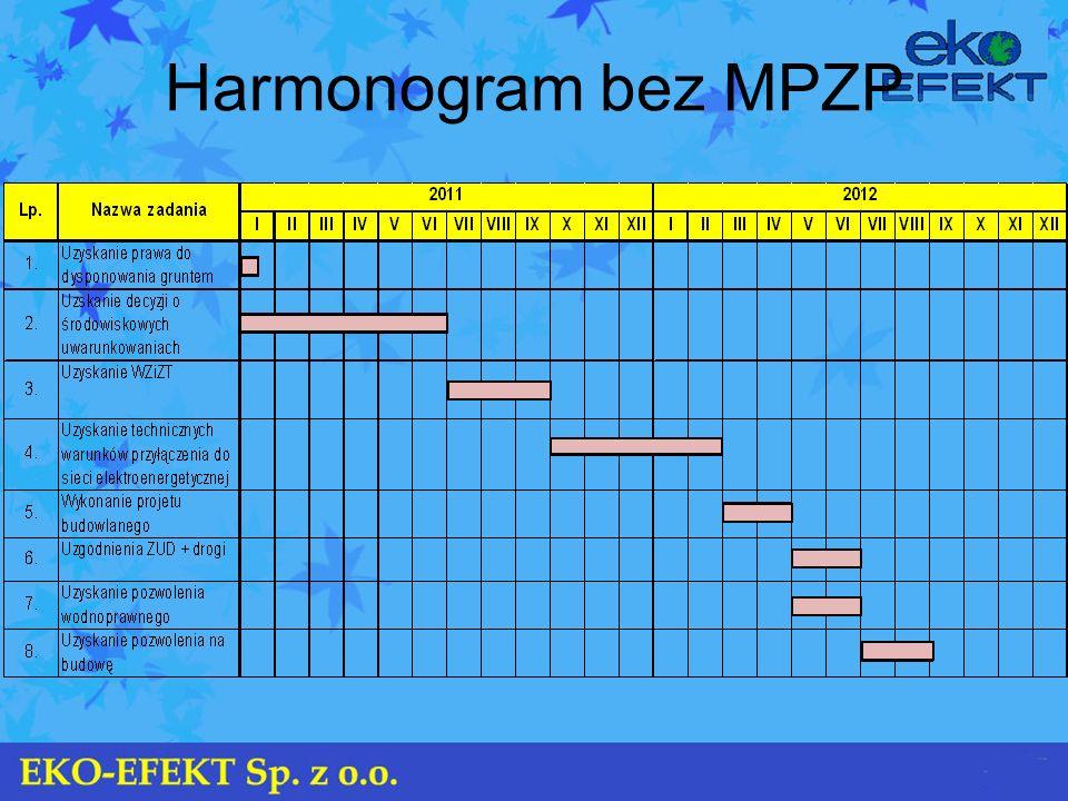 Harmonogram bez MPZP