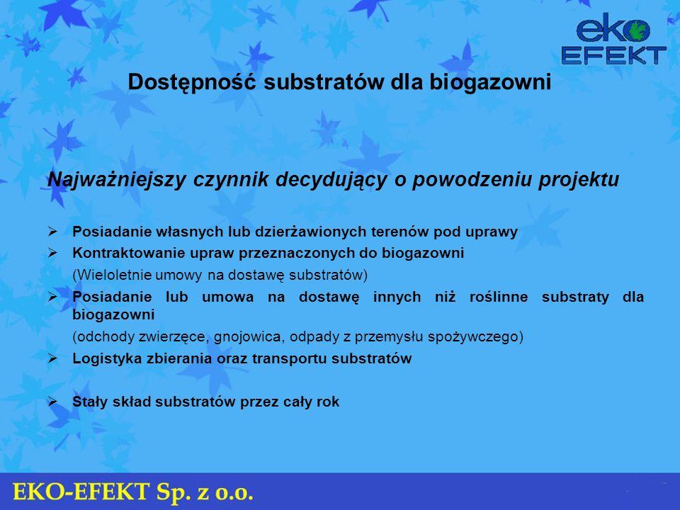 Dostępność substratów dla biogazowni