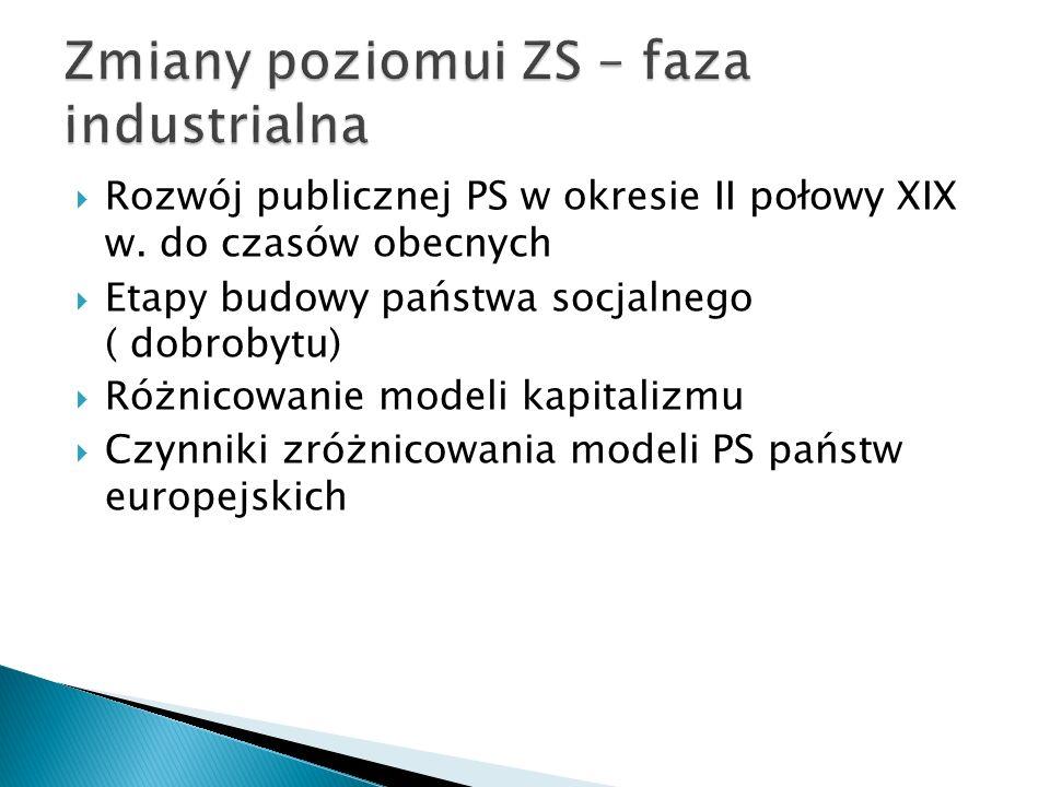 Zmiany poziomui ZS – faza industrialna